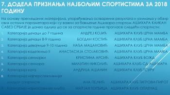 годишња скупштина 2018 -33