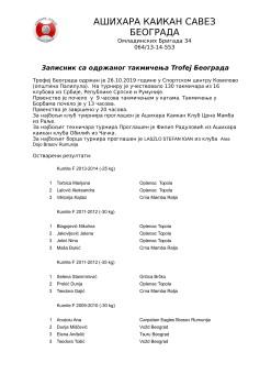 Записник са Трофеја Београда-1